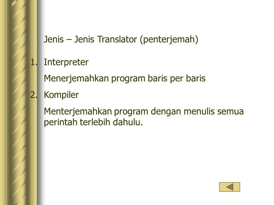 Jenis – Jenis Translator (penterjemah) 1.Interpreter Menerjemahkan program baris per baris 2.Kompiler Menterjemahkan program dengan menulis semua peri