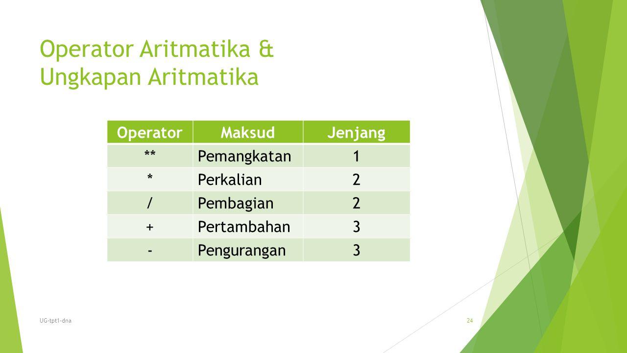 Operator Aritmatika & Ungkapan Aritmatika OperatorMaksudJenjang **Pemangkatan1 *Perkalian2 /Pembagian2 +Pertambahan3 -Pengurangan3 UG-tpt1-dna24