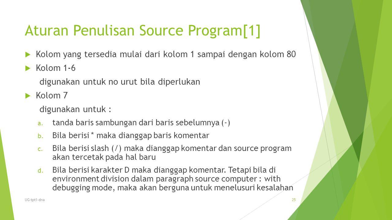 Aturan Penulisan Source Program[1]  Kolom yang tersedia mulai dari kolom 1 sampai dengan kolom 80  Kolom 1-6 digunakan untuk no urut bila diperlukan