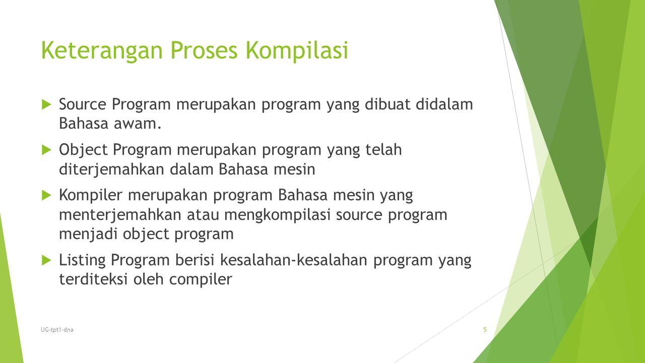 Keterangan Proses Kompilasi  Source Program merupakan program yang dibuat didalam Bahasa awam.  Object Program merupakan program yang telah diterjem