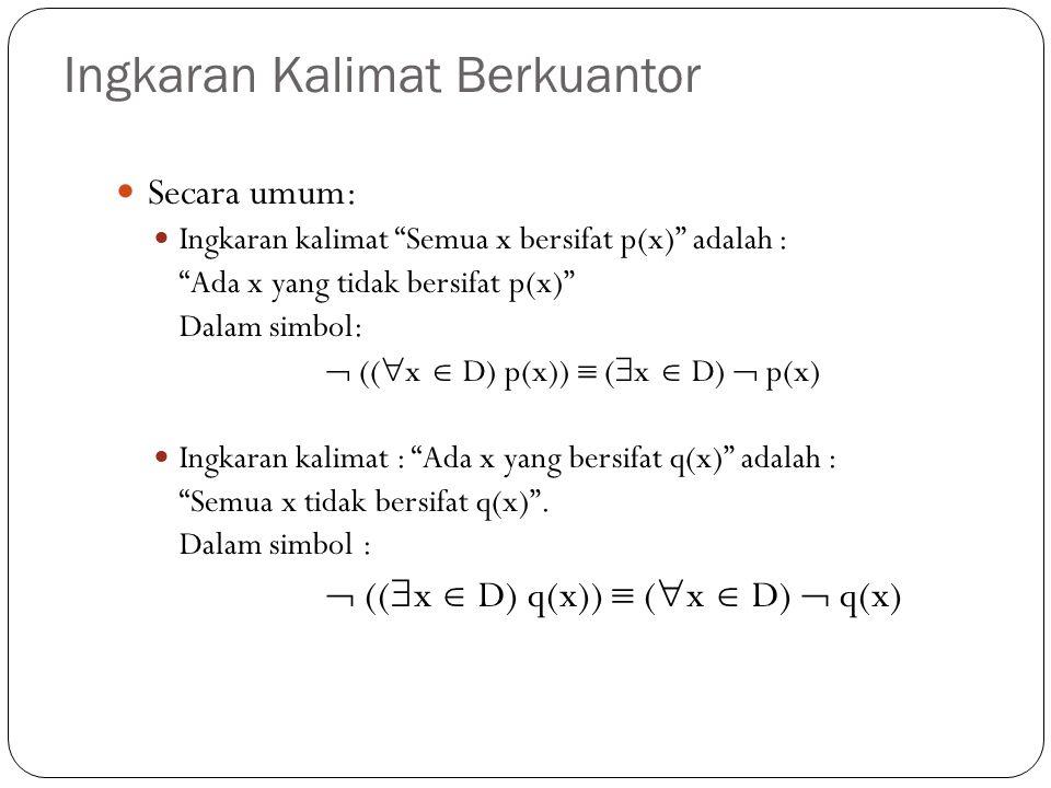 "Secara umum: Ingkaran kalimat ""Semua x bersifat p(x)"" adalah : ""Ada x yang tidak bersifat p(x)"" Dalam simbol:  ((  x  D) p(x))  (  x  D)  p(x)"