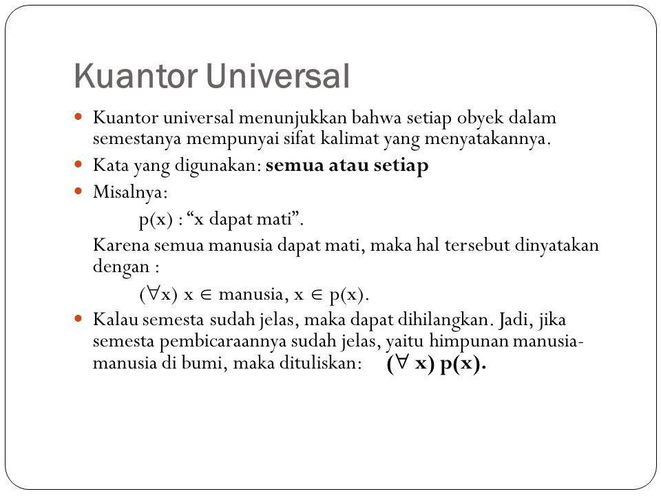 Kuantor Eksistensial Kuantor Eksistensial menunjukkan bahwa di antara obyek- obyek dalam semestanya, paling sedikit ada satu obyek (atau lebih, asal tidak semua) yang memenuhi sifat kalimat yang menyatakannya.