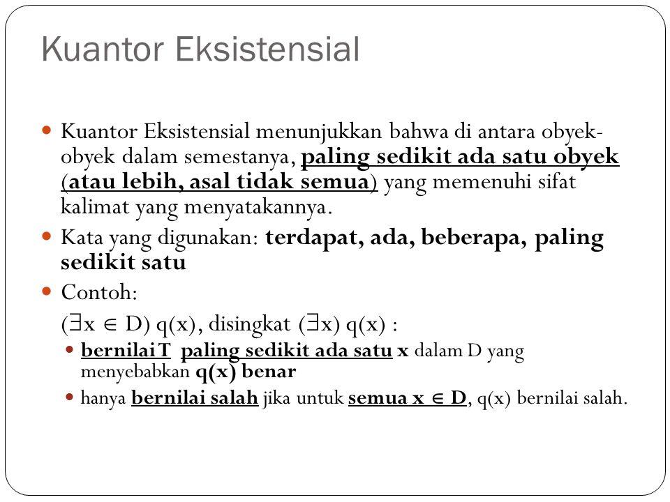 Kuantor Eksistensial Kuantor Eksistensial menunjukkan bahwa di antara obyek- obyek dalam semestanya, paling sedikit ada satu obyek (atau lebih, asal t