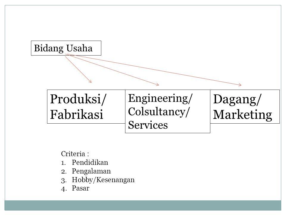 Produksi/ Fabrikasi Engineering/ Colsultancy/ Services Dagang/ Marketing Bidang Usaha Criteria : 1.Pendidikan 2.Pengalaman 3.Hobby/Kesenangan 4.Pasar