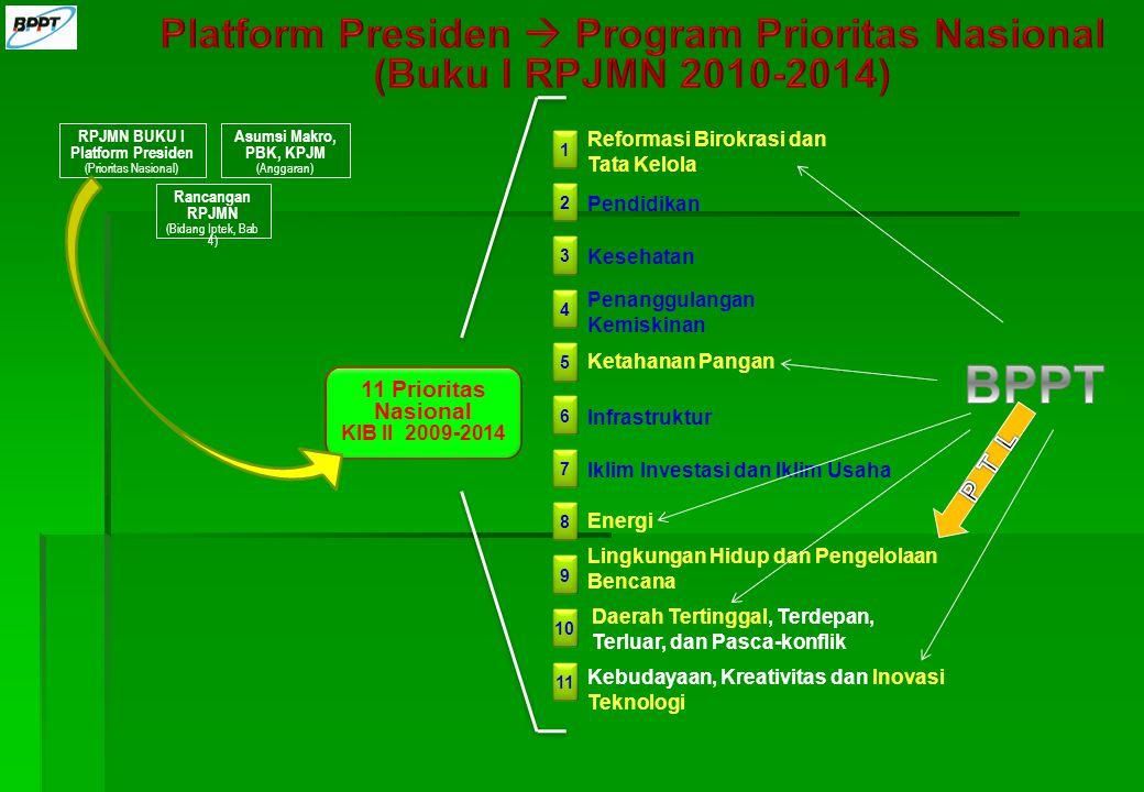 RPJMN BUKU I Platform Presiden (Prioritas Nasional) Rancangan RPJMN (Bidang Iptek, Bab 4) Asumsi Makro, PBK, KPJM (Anggaran) 1 Reformasi Birokrasi dan Tata Kelola 2 Pendidikan 3 Kesehatan 4 Penanggulangan Kemiskinan 5 Ketahanan Pangan 6 Infrastruktur 7 Iklim Investasi dan Iklim Usaha 8 Energi 9 Lingkungan Hidup dan Pengelolaan Bencana 10 Daerah Tertinggal, Terdepan, Terluar, dan Pasca-konflik 11 Prioritas Nasional KIB II 2009-2014 11 Kebudayaan, Kreativitas dan Inovasi Teknologi
