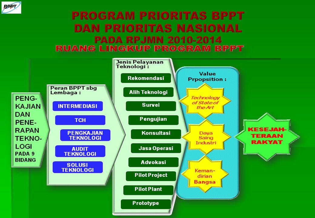Sistem Litbang dan Pelatihan di BPPT Kajian Tek.Pengolahan Air Tek.