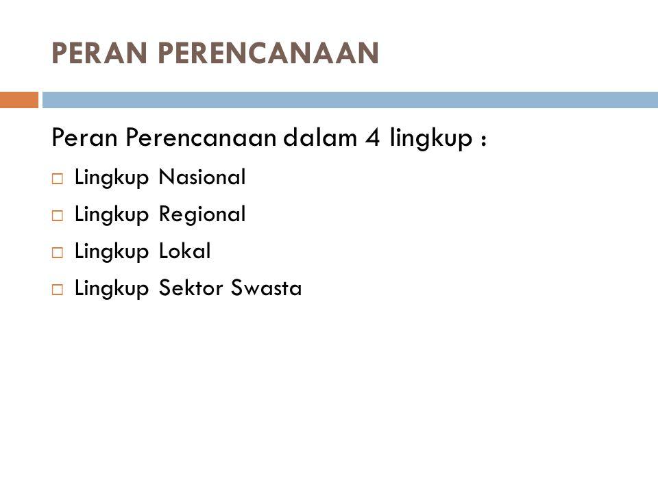 PERAN PERENCANAAN Peran Perencanaan dalam 4 lingkup :  Lingkup Nasional  Lingkup Regional  Lingkup Lokal  Lingkup Sektor Swasta