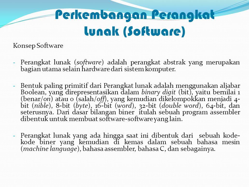 Perkembangan Perangkat Lunak (Software) Konsep Software -P-Perangkat lunak (software) adalah perangkat abstrak yang merupakan bagian utama selain hard