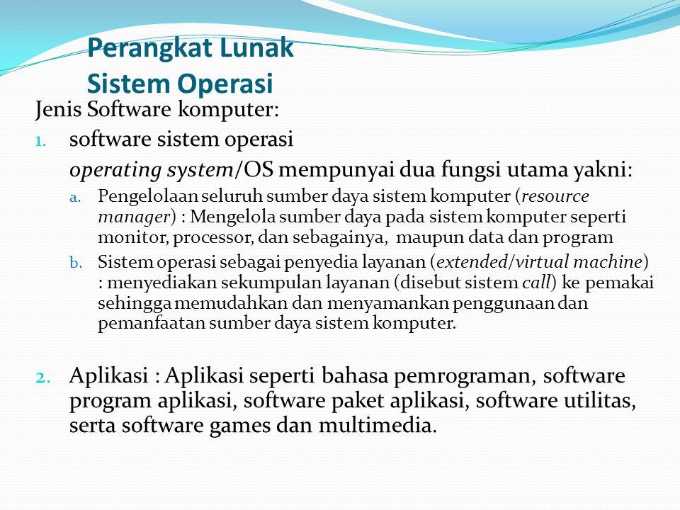 Perangkat Lunak Sistem Operasi Jenis Software komputer: 1. software sistem operasi operating system/OS mempunyai dua fungsi utama yakni: a. Pengelolaa