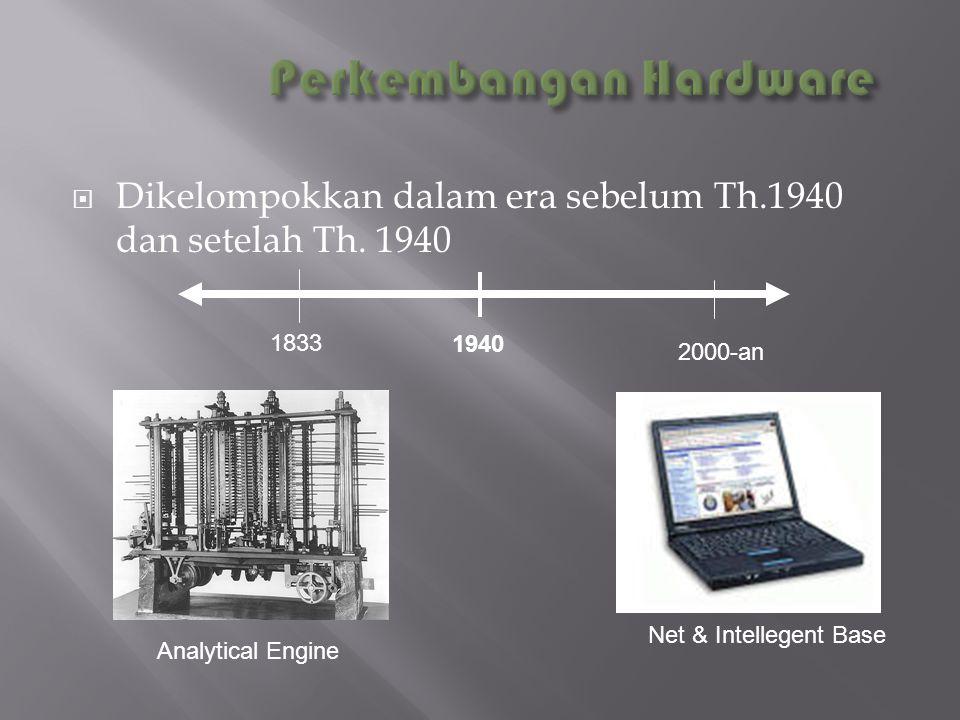  Dikelompokkan dalam era sebelum Th.1940 dan setelah Th. 1940 1940 1833 Analytical Engine 2000-an Net & Intellegent Base