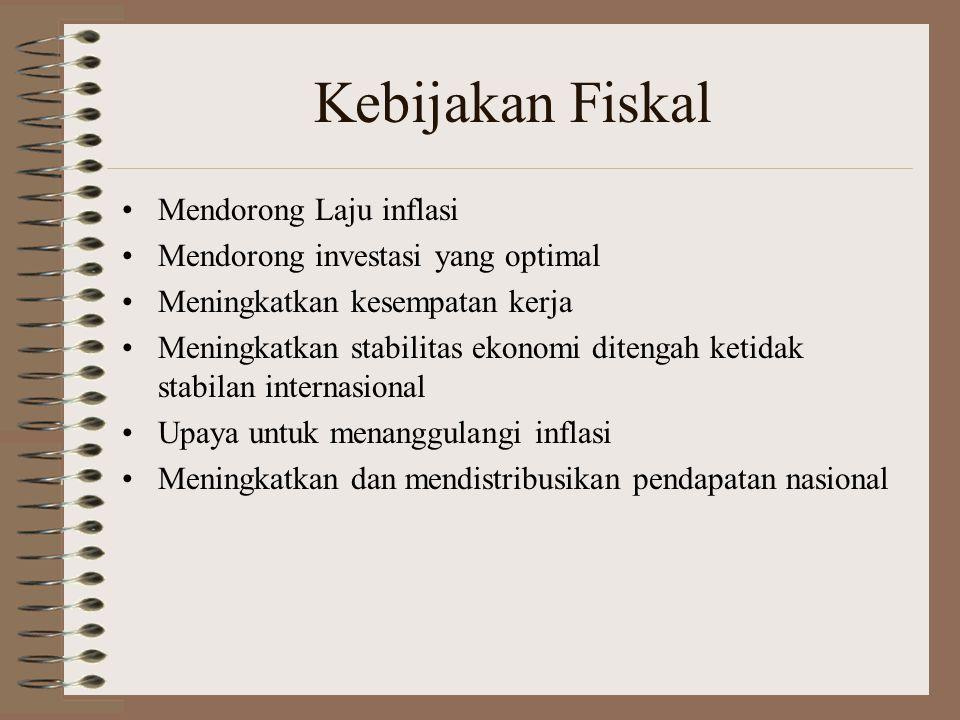 Kebijakan Fiskal Mendorong Laju inflasi Mendorong investasi yang optimal Meningkatkan kesempatan kerja Meningkatkan stabilitas ekonomi ditengah ketida
