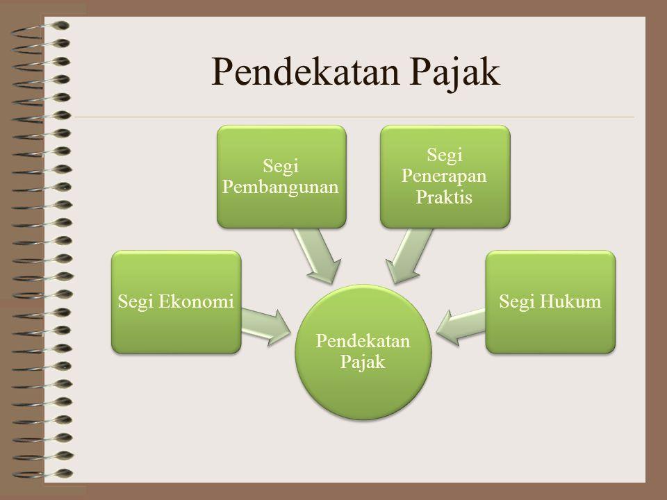 Pendekatan Pajak Segi Ekonomi Segi Pembangunan Segi Penerapan Praktis Segi Hukum