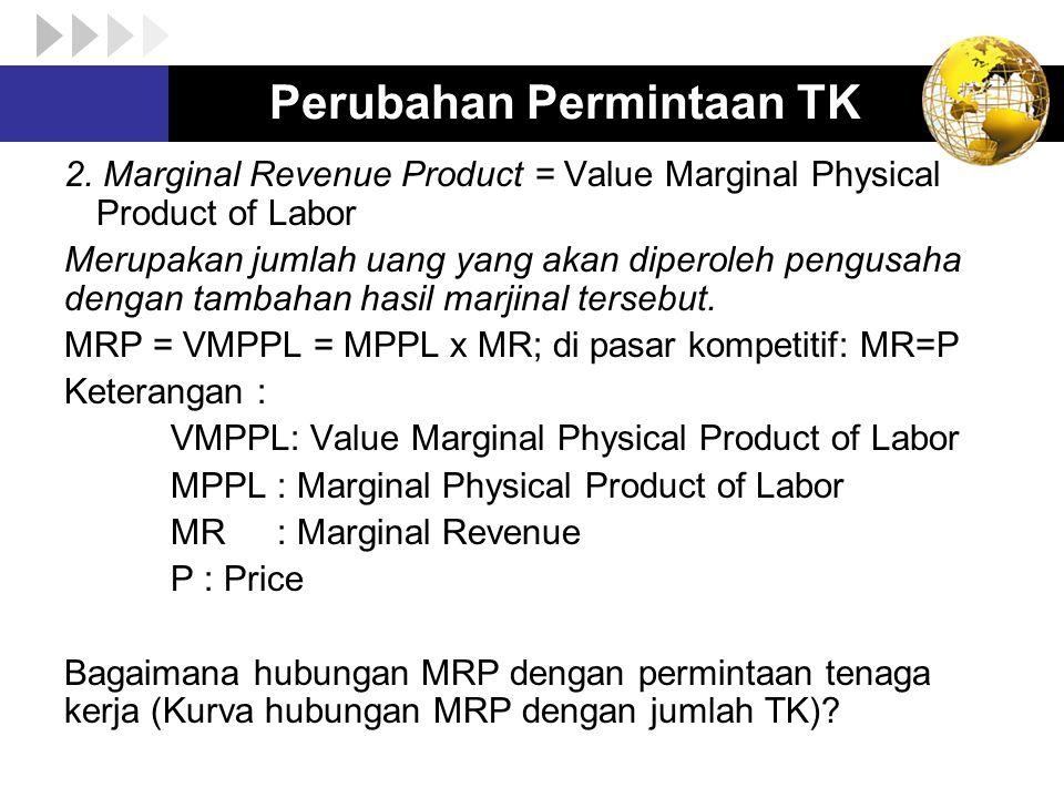 Perubahan Permintaan TK 2. Marginal Revenue Product = Value Marginal Physical Product of Labor Merupakan jumlah uang yang akan diperoleh pengusaha den