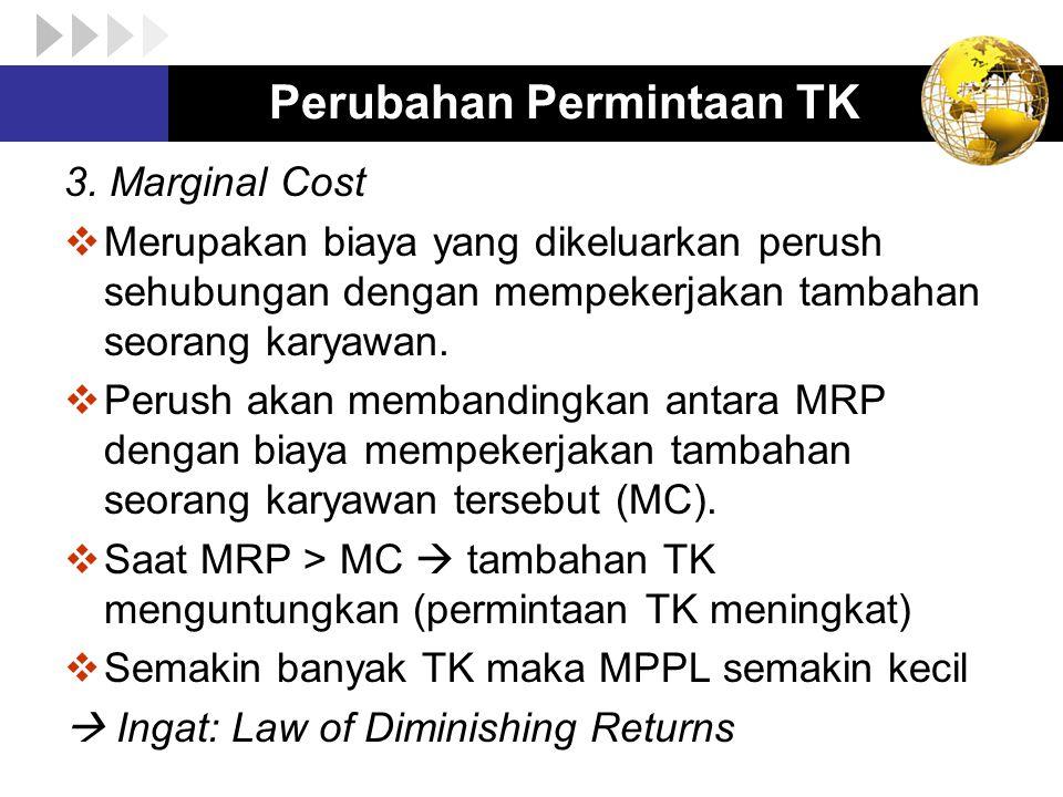 Perubahan Permintaan TK 3. Marginal Cost  Merupakan biaya yang dikeluarkan perush sehubungan dengan mempekerjakan tambahan seorang karyawan.  Perush