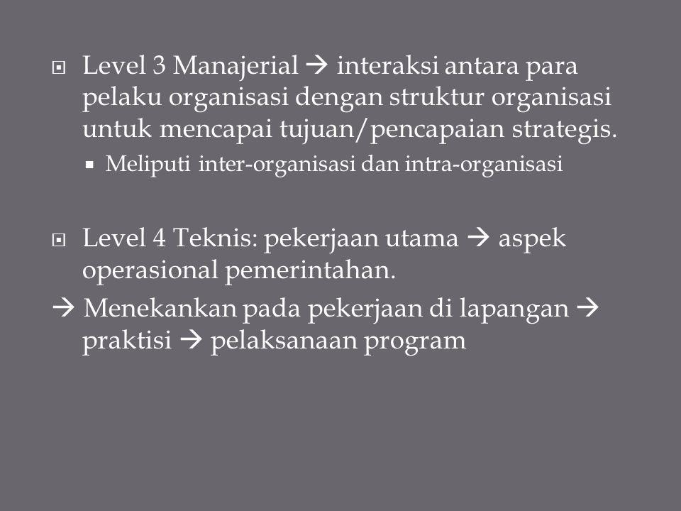  Level 3 Manajerial  interaksi antara para pelaku organisasi dengan struktur organisasi untuk mencapai tujuan/pencapaian strategis.  Meliputi inter