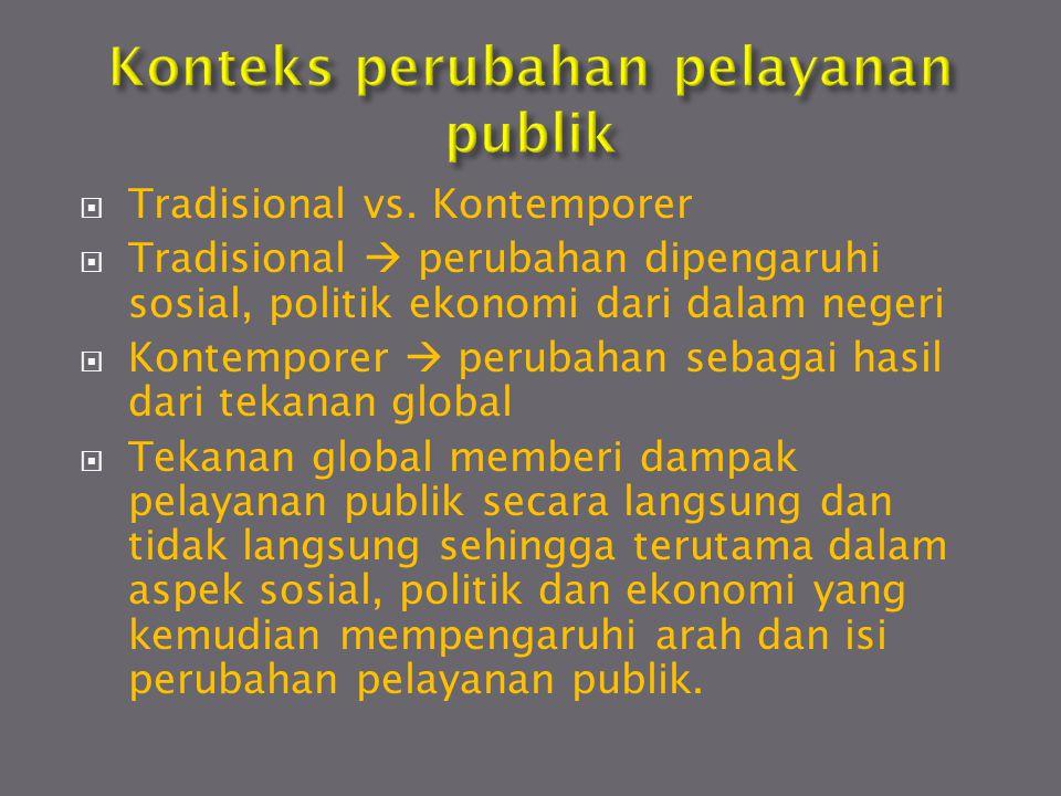  Tradisional vs. Kontemporer  Tradisional  perubahan dipengaruhi sosial, politik ekonomi dari dalam negeri  Kontemporer  perubahan sebagai hasil