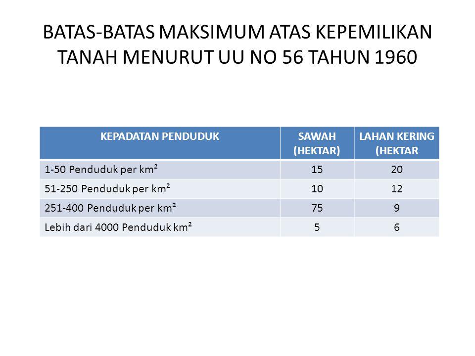 BATAS-BATAS MAKSIMUM ATAS KEPEMILIKAN TANAH MENURUT UU NO 56 TAHUN 1960 KEPADATAN PENDUDUKSAWAH (HEKTAR) LAHAN KERING (HEKTAR 1-50 Penduduk per km²152