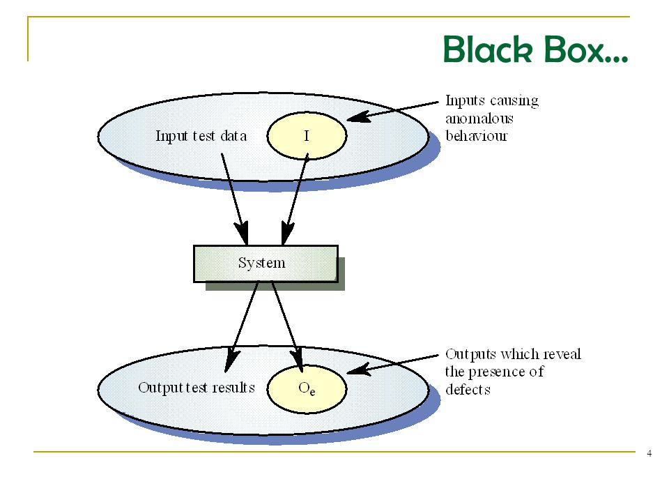 Exceptional Condition  Komponen utama dari pengujian suatu transaksi adalah data testing.