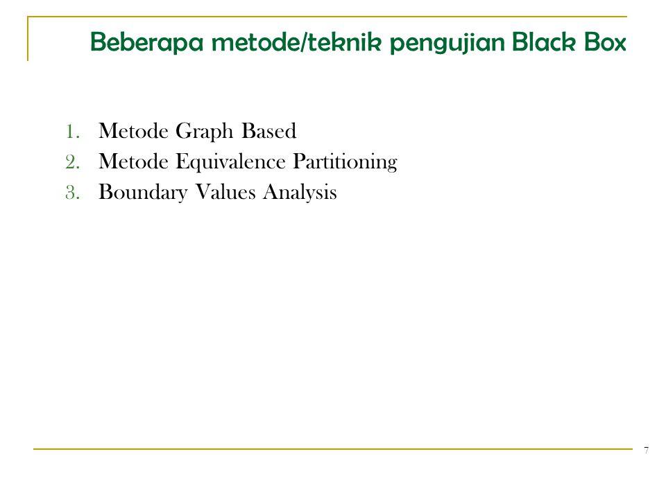 Beberapa metode/teknik pengujian Black Box 1.Metode Graph Based 2.