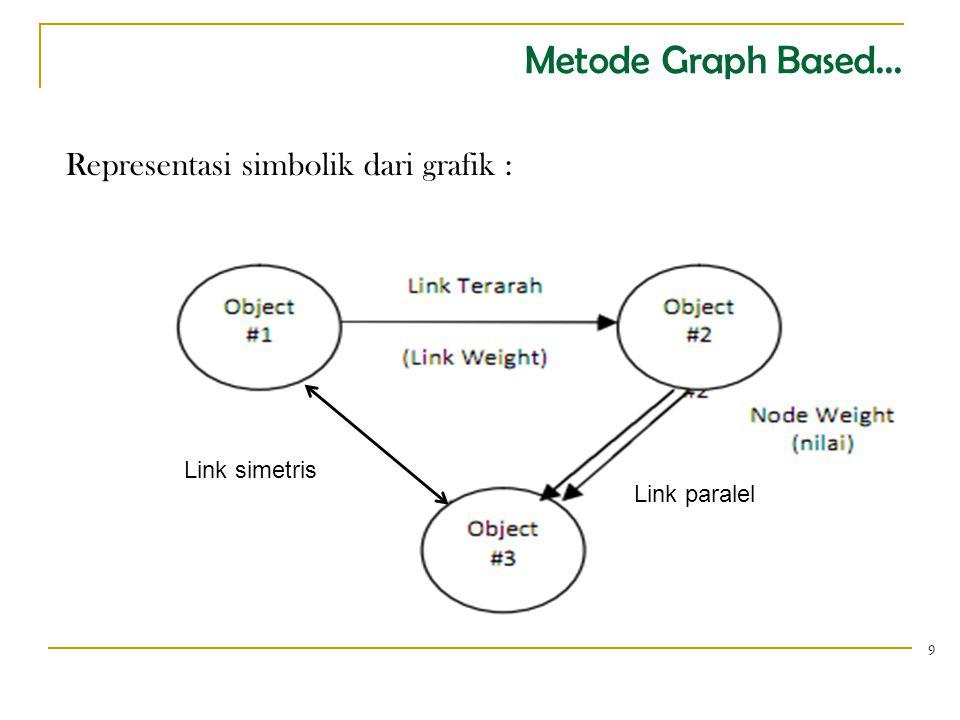 Metode Graph Based... 9 Representasi simbolik dari grafik : Link simetris Link paralel