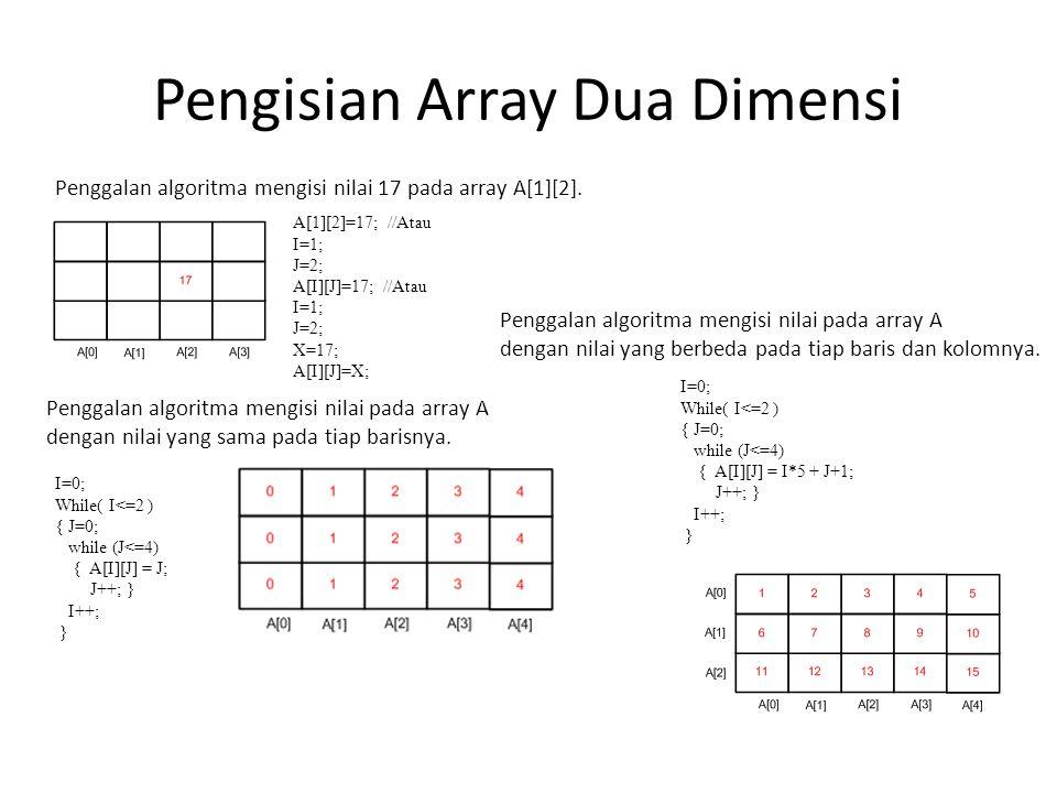 Pengisian Array Dua Dimensi A[1][2]=17; //Atau I=1; J=2; A[I][J]=17; //Atau I=1; J=2; X=17; A[I][J]=X; Penggalan algoritma mengisi nilai 17 pada array A[1][2].