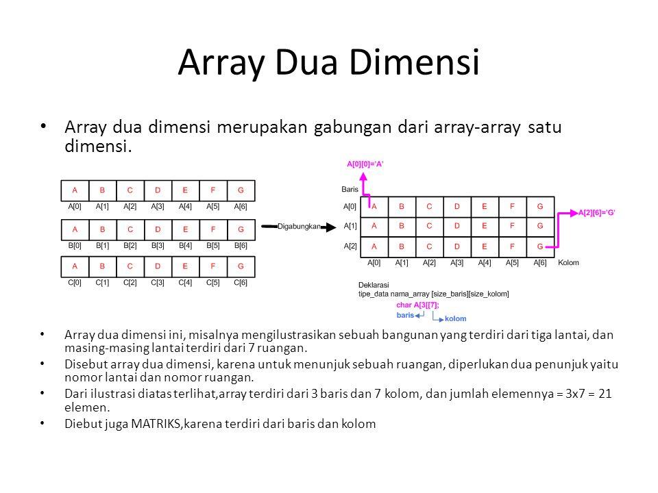 Array Dua Dimensi Array dua dimensi merupakan gabungan dari array-array satu dimensi.