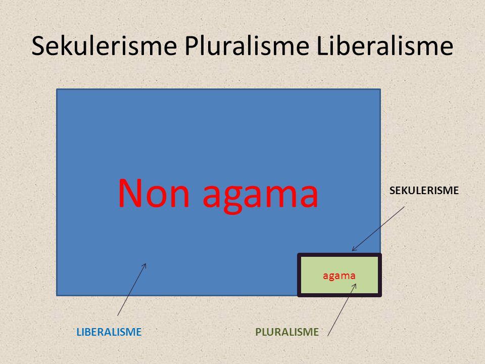 Sekulerisme Pluralisme Liberalisme Non agama agama SEKULERISME LIBERALISMEPLURALISME