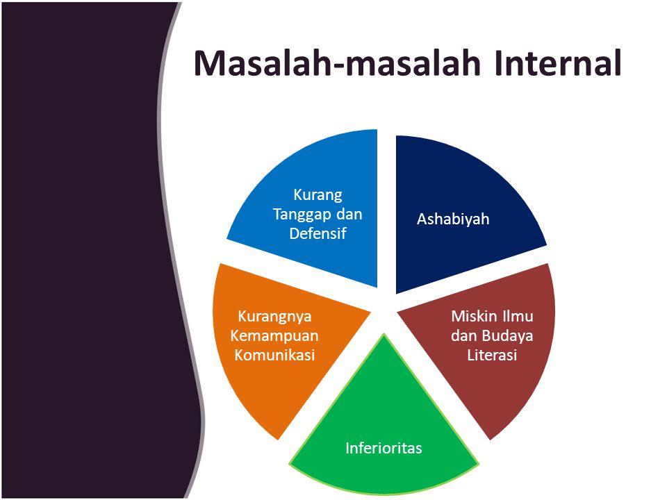 Masalah-masalah Internal Ashabiyah Miskin Ilmu dan Budaya Literasi Inferioritas Kurangnya Kemampuan Komunikasi Kurang Tanggap dan Defensif