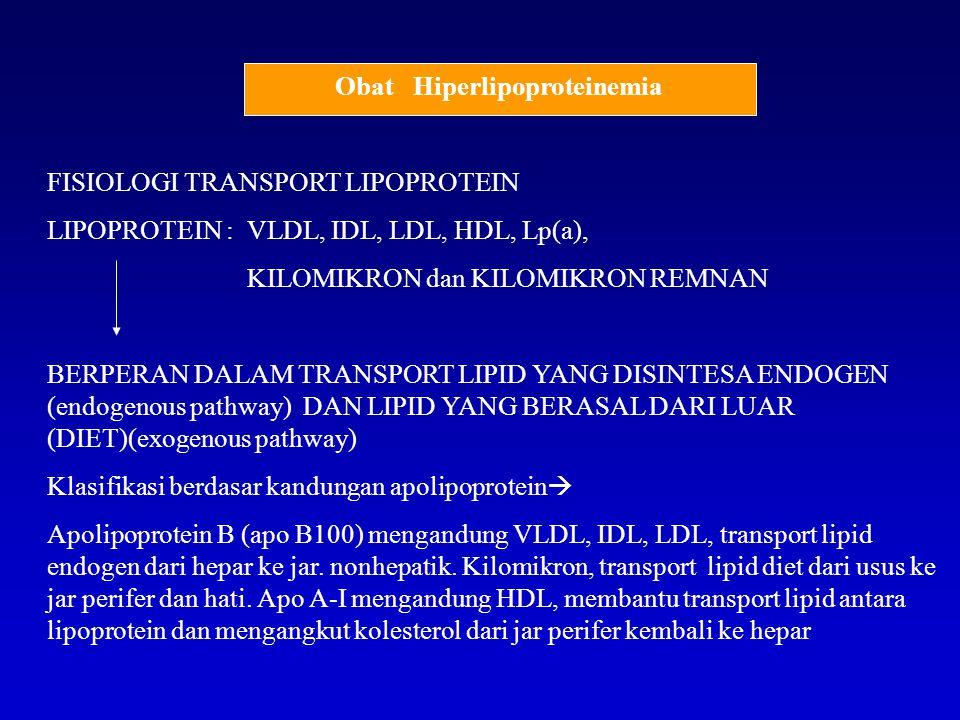 Obat Hiperlipoproteinemia FISIOLOGI TRANSPORT LIPOPROTEIN LIPOPROTEIN : VLDL, IDL, LDL, HDL, Lp(a), KILOMIKRON dan KILOMIKRON REMNAN BERPERAN DALAM TRANSPORT LIPID YANG DISINTESA ENDOGEN (endogenous pathway) DAN LIPID YANG BERASAL DARI LUAR (DIET)(exogenous pathway) Klasifikasi berdasar kandungan apolipoprotein  Apolipoprotein B (apo B100) mengandung VLDL, IDL, LDL, transport lipid endogen dari hepar ke jar.