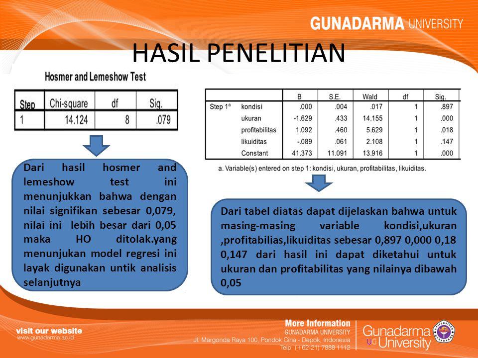 HASIL PENELITIAN Dari hasil hosmer and lemeshow test ini menunjukkan bahwa dengan nilai signifikan sebesar 0,079, nilai ini lebih besar dari 0,05 maka