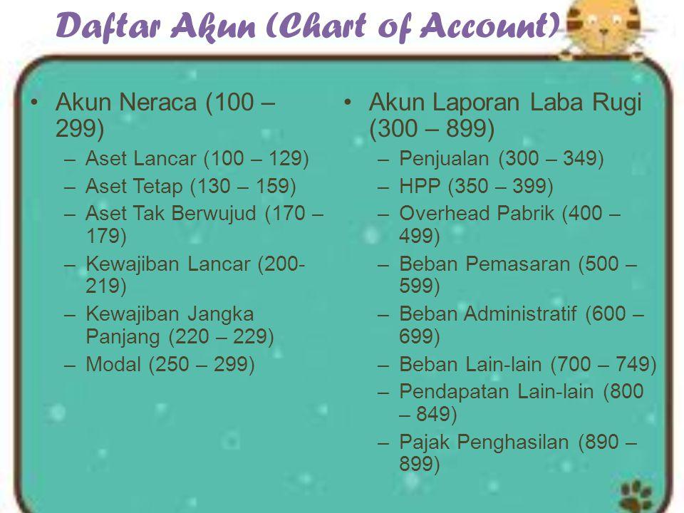Daftar Akun (Chart of Account) Akun Neraca (100 – 299) –Aset Lancar (100 – 129) –Aset Tetap (130 – 159) –Aset Tak Berwujud (170 – 179) –Kewajiban Lanc