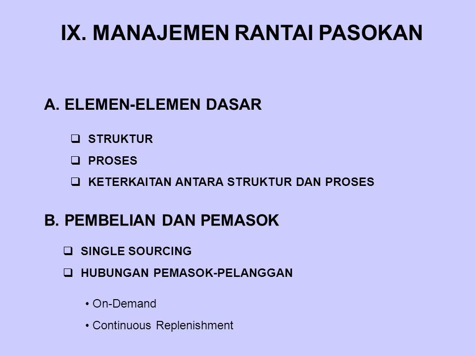 IX. MANAJEMEN RANTAI PASOKAN A. ELEMEN-ELEMEN DASAR  STRUKTUR  PROSES  KETERKAITAN ANTARA STRUKTUR DAN PROSES B. PEMBELIAN DAN PEMASOK  SINGLE SOU