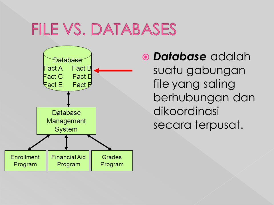  Database adalah suatu gabungan file yang saling berhubungan dan dikoordinasi secara terpusat.