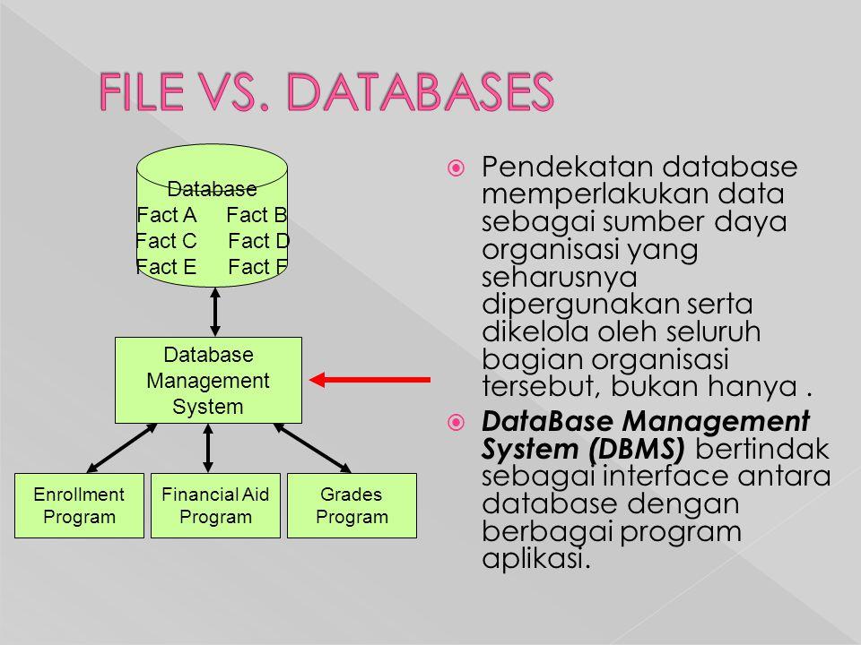  Pendekatan database memperlakukan data sebagai sumber daya organisasi yang seharusnya dipergunakan serta dikelola oleh seluruh bagian organisasi tersebut, bukan hanya.
