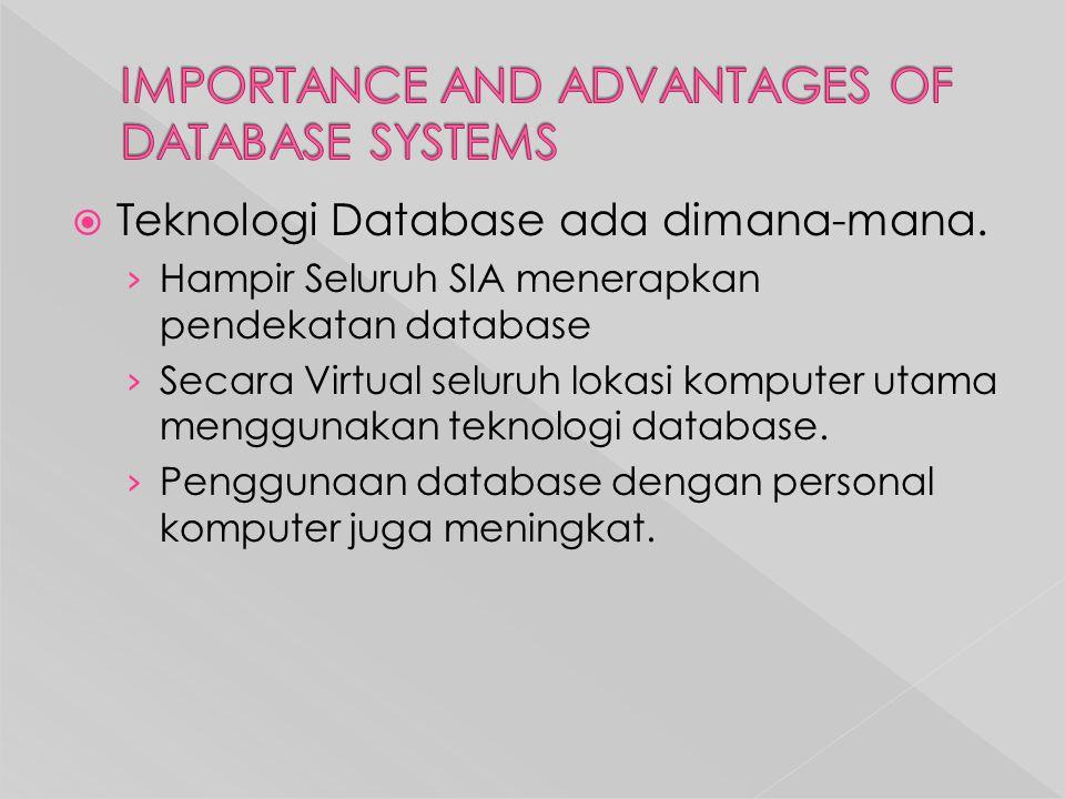  Teknologi Database ada dimana-mana.