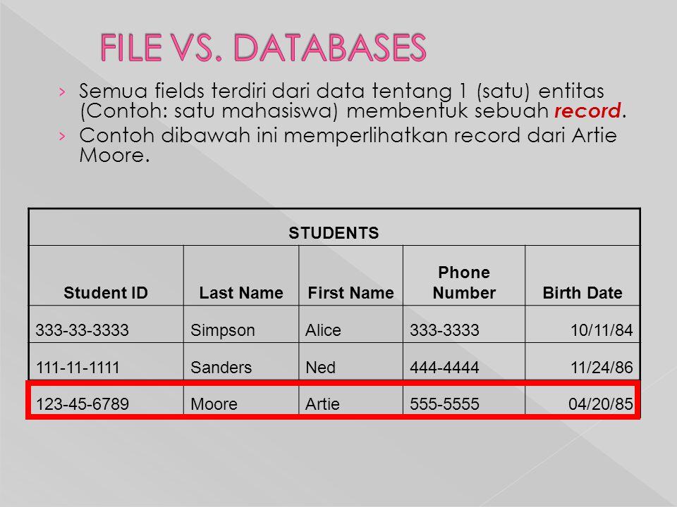 › Semua fields terdiri dari data tentang 1 (satu) entitas (Contoh: satu mahasiswa) membentuk sebuah record.