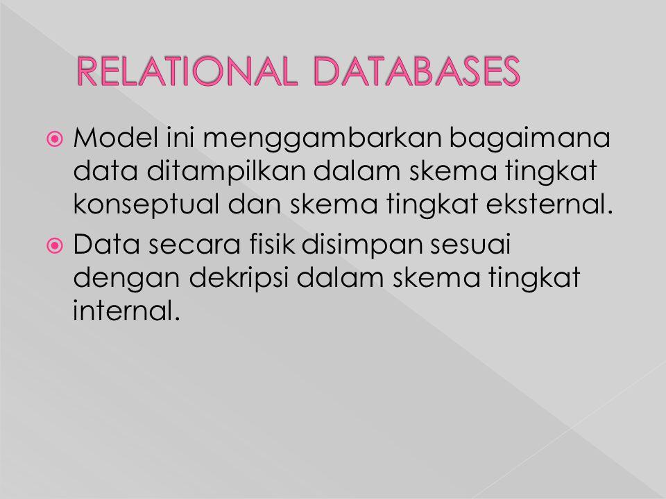  Model ini menggambarkan bagaimana data ditampilkan dalam skema tingkat konseptual dan skema tingkat eksternal.