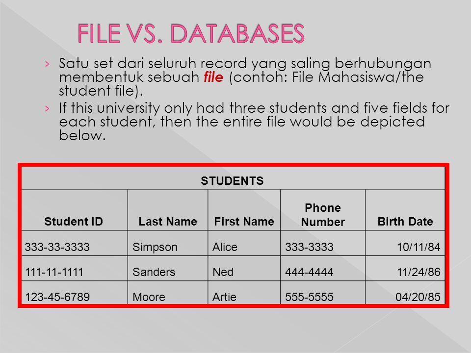 › Satu set dari seluruh record yang saling berhubungan membentuk sebuah file (contoh: File Mahasiswa/the student file).