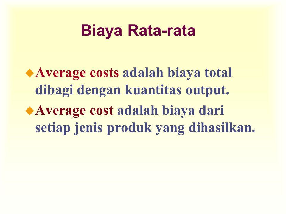 Biaya Rata-rata u Average costs adalah biaya total dibagi dengan kuantitas output. u Average cost adalah biaya dari setiap jenis produk yang dihasilka