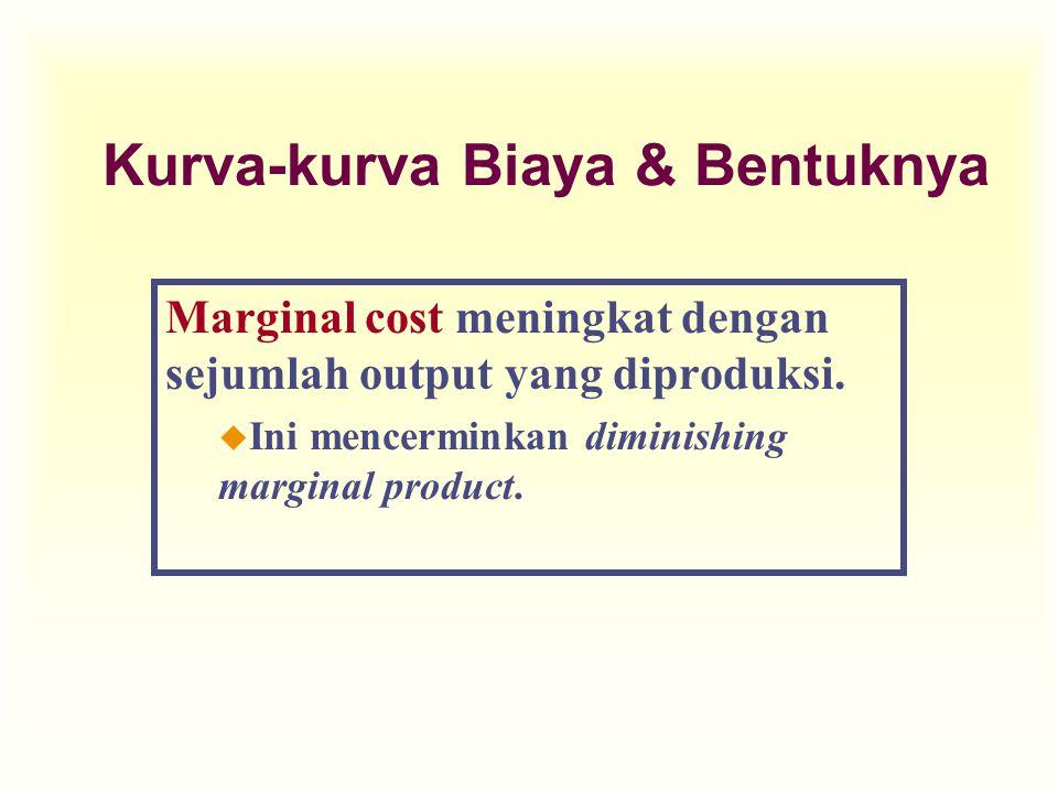 Kurva-kurva Biaya & Bentuknya Marginal cost meningkat dengan sejumlah output yang diproduksi. u Ini mencerminkan diminishing marginal product.