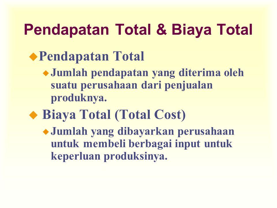 Pendapatan Total & Biaya Total u Pendapatan Total u Jumlah pendapatan yang diterima oleh suatu perusahaan dari penjualan produknya. u Biaya Total (Tot