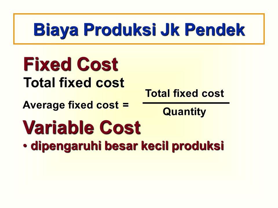 Fixed Cost Total fixed cost Variable Cost dipengaruhi besar kecil produksi dipengaruhi besar kecil produksi Average fixed cost = Total fixed cost Quan