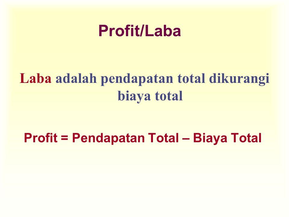 Fungsi Produksi & Biaya Total