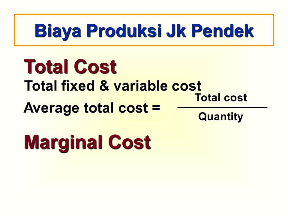 Total Cost Total fixed & variable cost Marginal Cost Average total cost = Total cost Quantity Biaya Produksi Jk Pendek