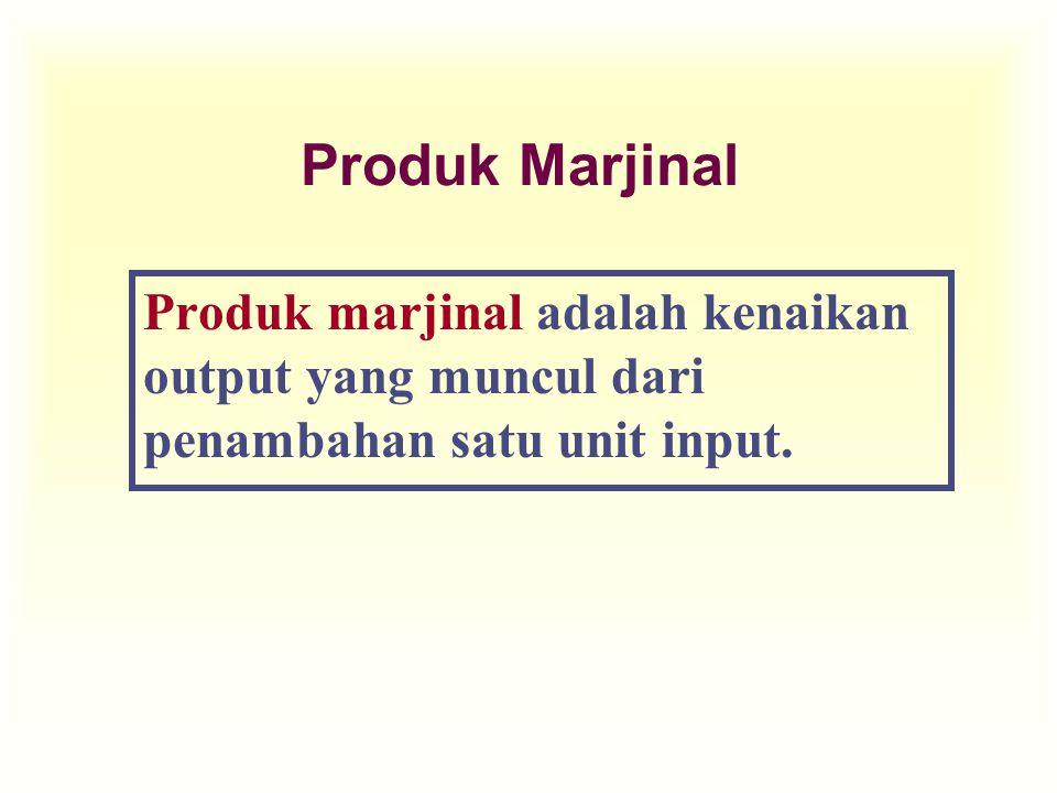 Total Cost Total fixed & variable cost Biaya Produksi Jk Pendek