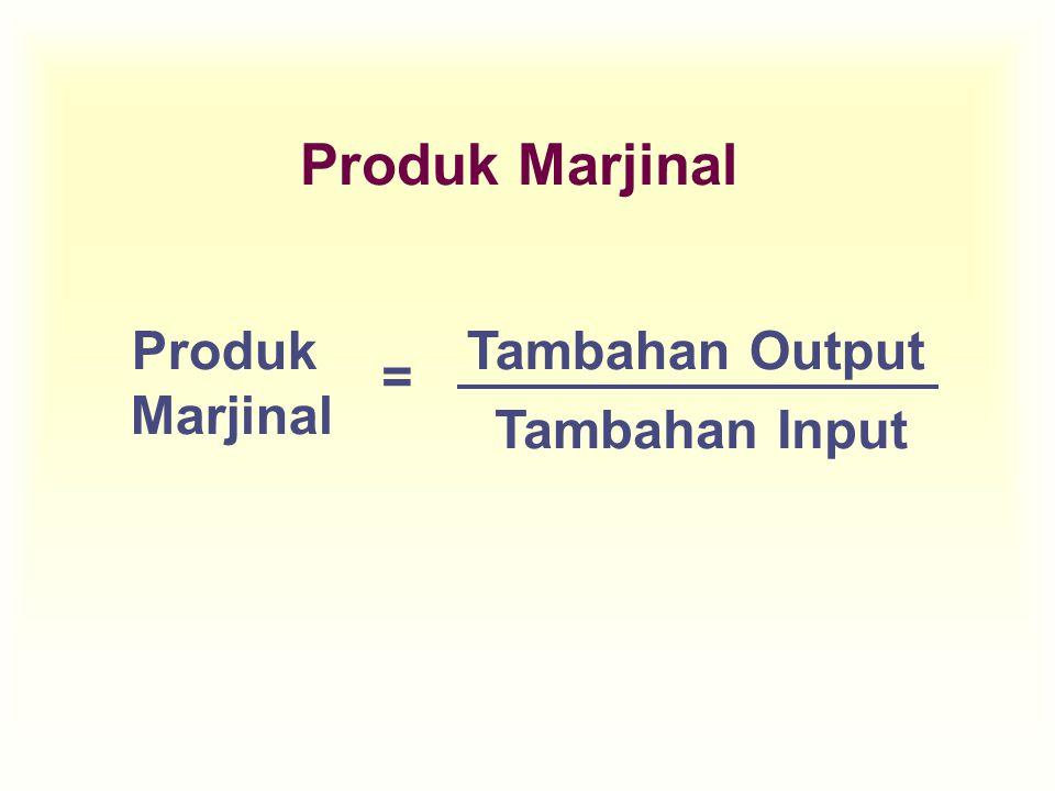 Produk Marjinal Tambahan Input Tambahan Output = Produk Marjinal