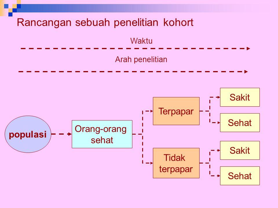 Pokok utama, pada sekelompok orang yang ditetapkan, karakteristik tertentu setiap individu dicatat, kemudian mereka diikuti sedemikian rupa hingga kej