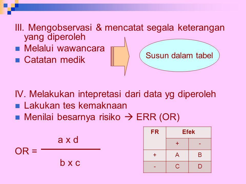 II. Menetapkan besarnya sampel μ = ½ x f (1+ R ) 1+ f (R-1) p = f x R 1+f(R-1) f = perkiraan besarnya paparan di masyarakat R = perkiraan besarnya rel