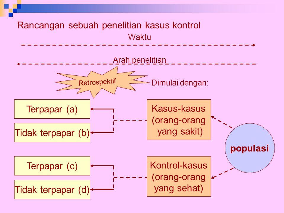 Rancangan sebuah penelitian kasus kontrol Waktu Arah penelitian Dimulai dengan: Terpapar (a) Tidak terpapar (b) Terpapar (c) Tidak terpapar (d) Kasus-kasus (orang-orang yang sakit) Kontrol-kasus (orang-orang yang sehat) populasi Retrospektif