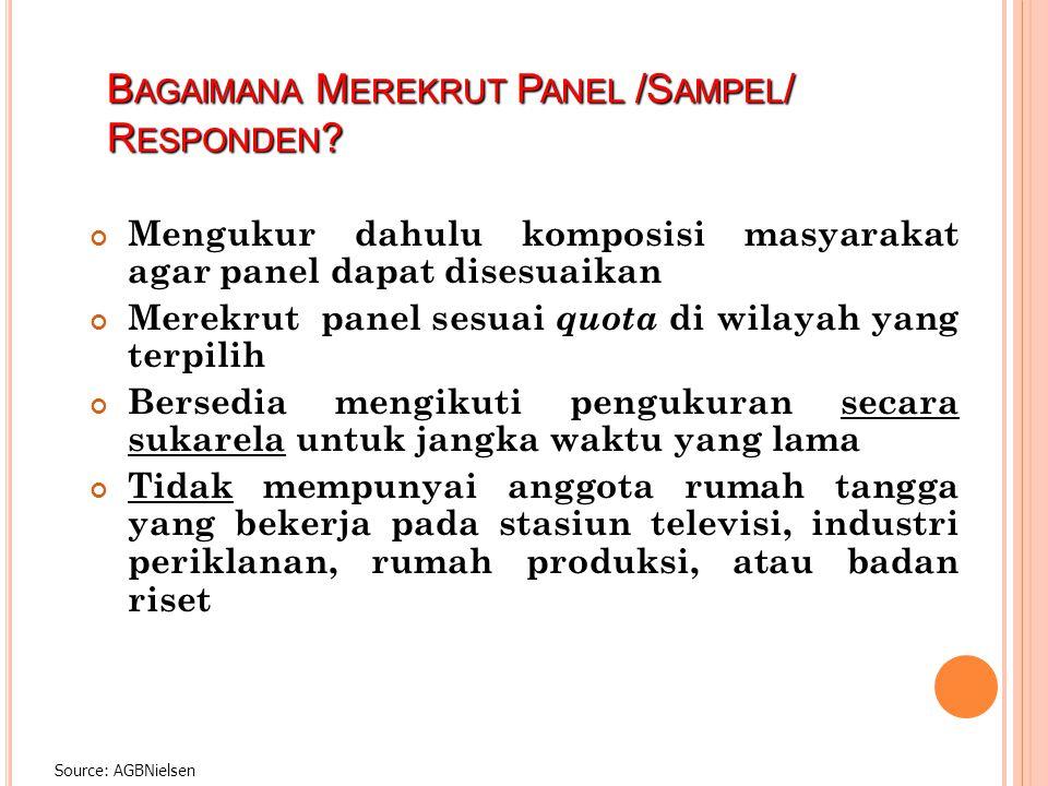 Source: AGBNielsen B AGAIMANA M EREKRUT P ANEL /S AMPEL / R ESPONDEN ? Mengukur dahulu komposisi masyarakat agar panel dapat disesuaikan Merekrut pane